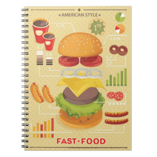 Fast food info graphic spiral notebook