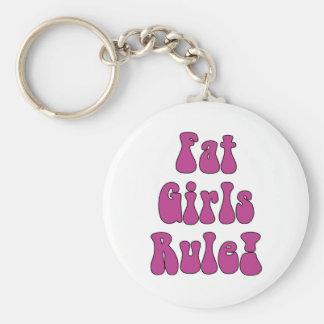 Fat Girls Rule Keychain