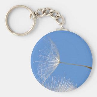 Feel free key ring
