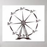 Ferrous Ferris Wheel
