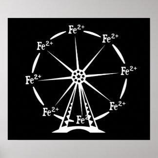 Ferrous Ferris Wheel Print