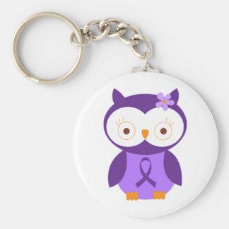 Fibromyalgia Owl Key Ring