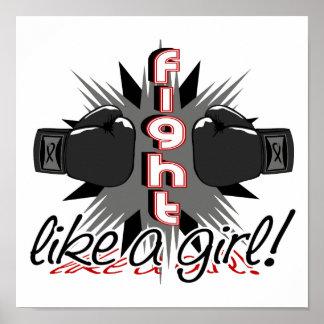 Fight Like A Girl Melanoma 32 8 Poster