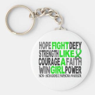 Fight Like A Girl Non-Hodgkin s Lymphoma 23 4 Keychain
