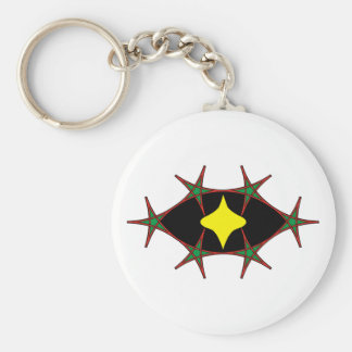 Figure eye of pentagons shape eye of pentacles Pen Keychains
