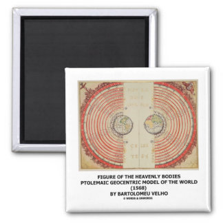 Figure Of The Heavenly Bodies (Ptolemaic World) Square Magnet