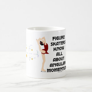 Figure Skaters Know All About Angular Momentum Basic White Mug