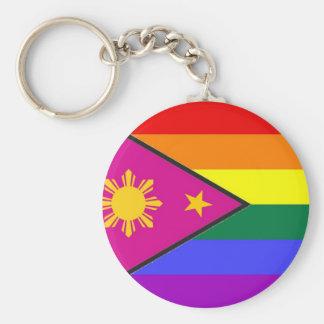 Filipino GLBT Pride Flag Basic Round Button Key Ring