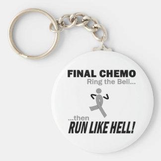 Final Chemo Run Like Hell - Brain Cancer / Tumor Basic Round Button Key Ring