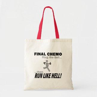 Final Chemo Run Like Hell - Brain Cancer / Tumor Budget Tote Bag