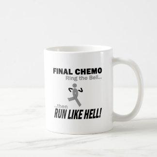 Final Chemo Run Like Hell - Brain Cancer / Tumor Coffee Mug