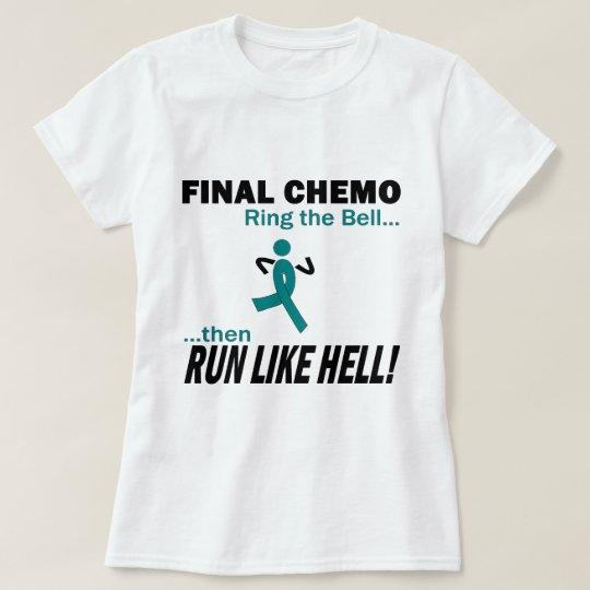 Final Chemo Run Like Hell - Ovarian Cancer
