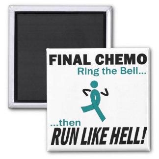 Final Chemo Run Like Hell - Uterine Cancer Magnet