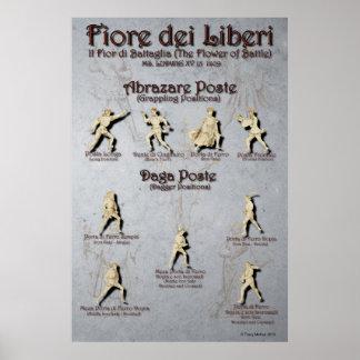 Fiore Abrazare and Daga Poste Poster