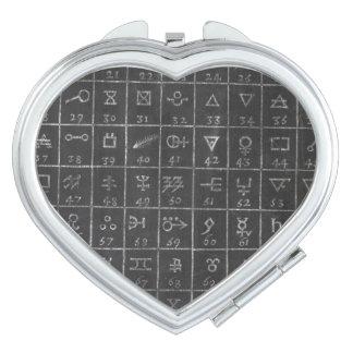 First Draft Alchemy Symbols Blackboard Chalkboard Makeup Mirror