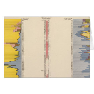 Fiscal Chart, Statistical US Lithograph Card