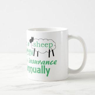 Fiscally Responsible Mug - Insurance