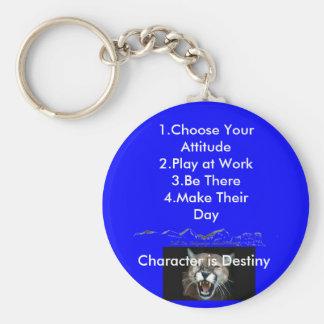 Fish Philosophy - Customized Basic Round Button Key Ring
