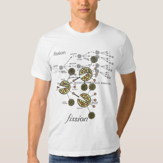 Fission Tees
