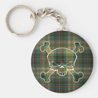 Fitzpatrick Tartan Skull No Banner Keyring