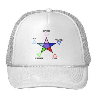 Five Elements and Pentagram Cap