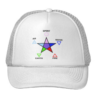 Five Elements and Pentagram Mesh Hats