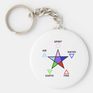 Five_elements_and_pentagram Key Ring