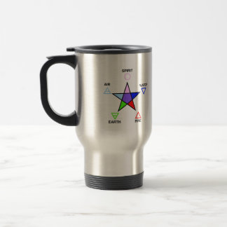 Five Elements and Pentagram Stainless Steel Travel Mug