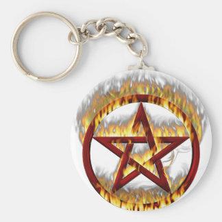 Flaming Pentagram Keychain