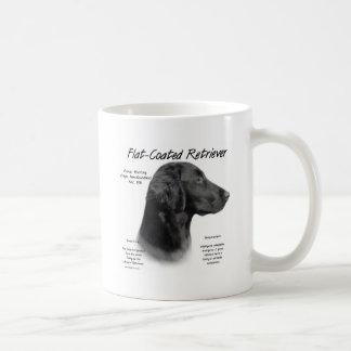 Flat-Coated Retriever History Design Basic White Mug