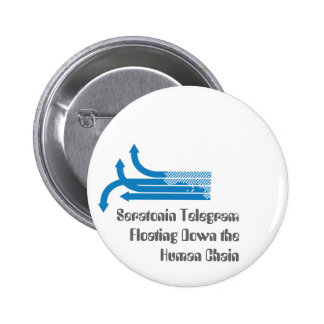Floating Human Chain Button