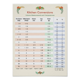 Floral Themed - Kitchen Conversion Chart