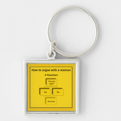 FLOW CHART WOMEN WIN LOSE RIGHT WRONG FUNNY HUMORE KEYCHAINS
