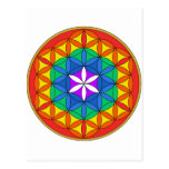 Flower of Life Chakra5.png Post Cards