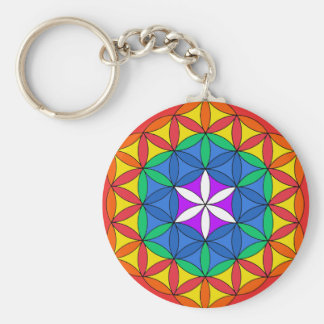 Flower of Life Chakra7 Key Chain