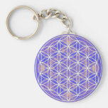 Flower of Life (Colour 3)