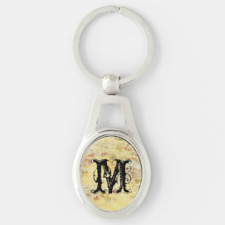 Flowers and Paint Vintage Newspaper Keychains