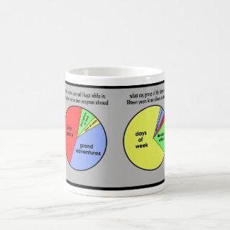 Fluency: mugs