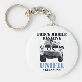 FMR Accessories Keychain