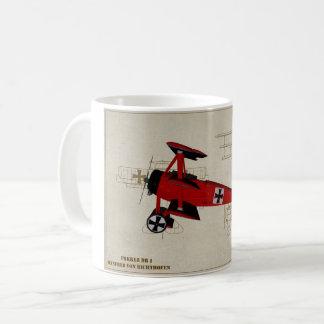 Fokker DR 1 Fighter WWI Coffee Mug