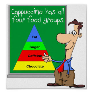 Food Groups Poster