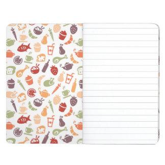 Food Pattern Journal