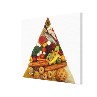 Food Pyramid Canvas Print