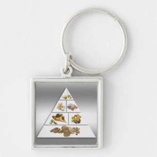 Food pyramid key ring
