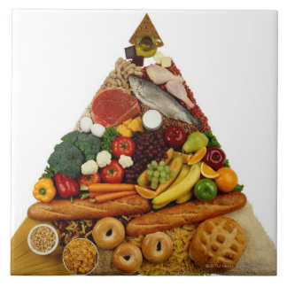 Food Pyramid Large Square Tile