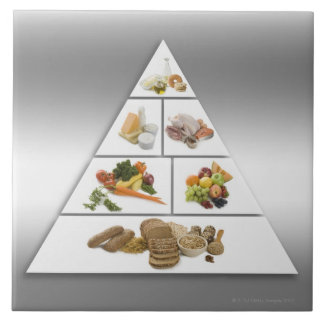 Food pyramid tile