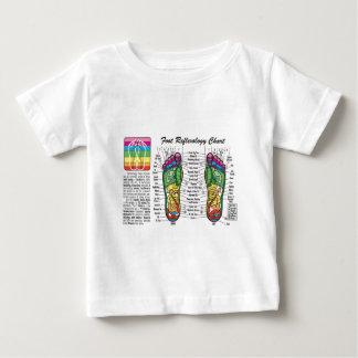 Foot-Massage-Reflexology Baby T-Shirt