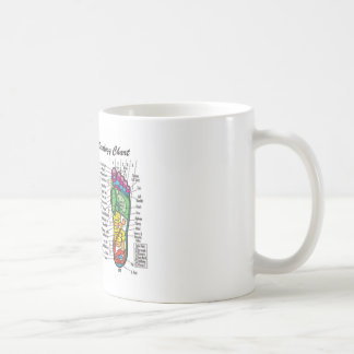 Foot-Massage-Reflexology Coffee Mug
