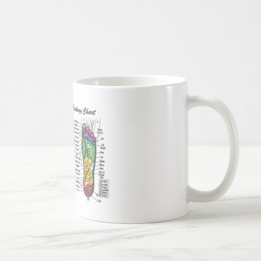 Foot-Massage-Reflexology Coffee Mug