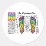 Foot-Massage-Reflexology Stickers
